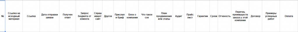 Ячейки таблицы, которая описана в статье
