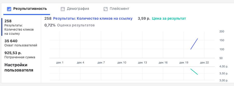 реклама easysneakers.ru