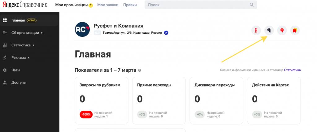 Русфет и компания в Яндекс Справочнике